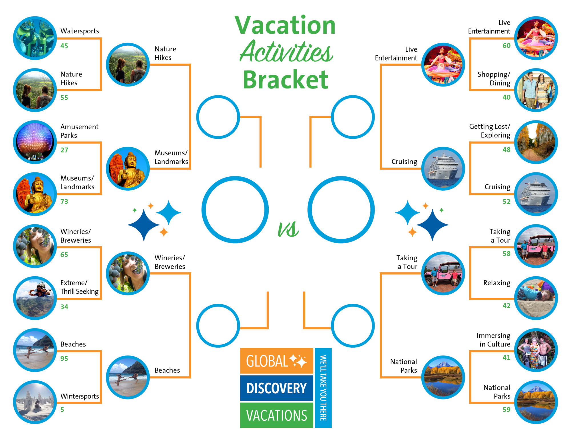 global discovery vacations attractions bracket 2